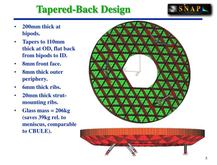 Tapered-Back Design
