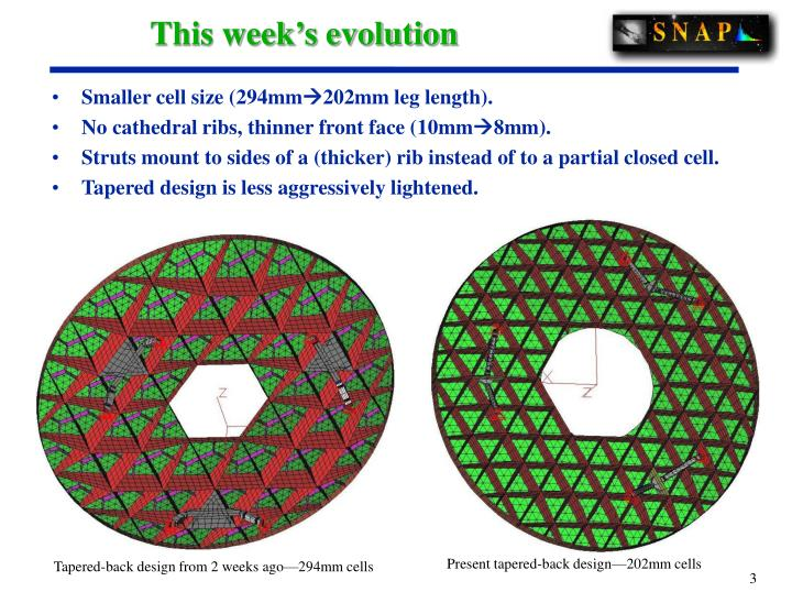 This week s evolution