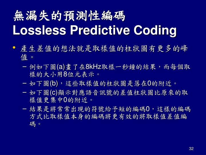 無漏失的預測性編碼
