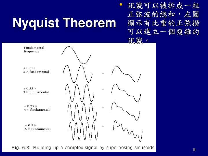 訊號可以被拆成一組正弦波的總和,左圖顯示有比重的正弦撥可以建立一個複雜的訊號。
