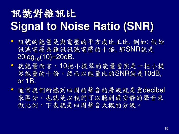 訊號對雜訊比