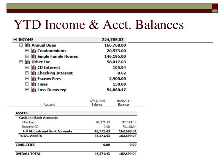 YTD Income & Acct. Balances