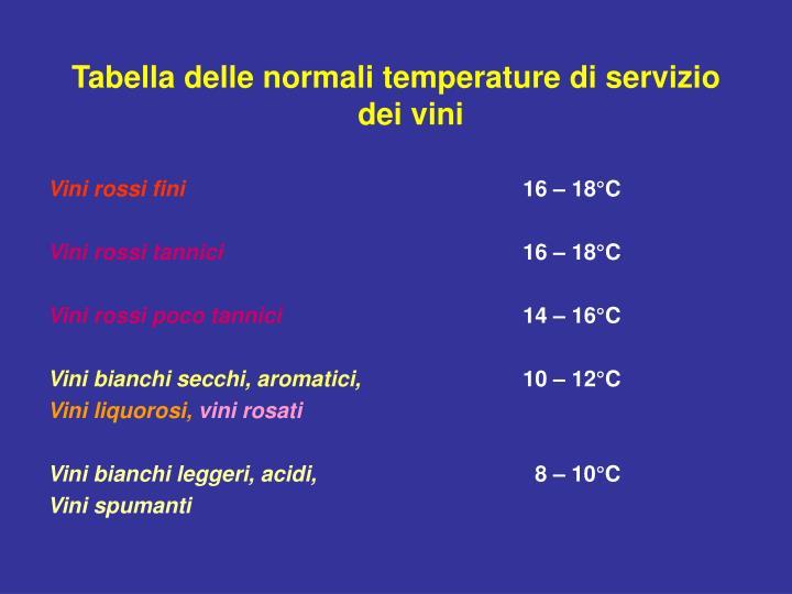 Tabella delle normali temperature di servizio dei vini