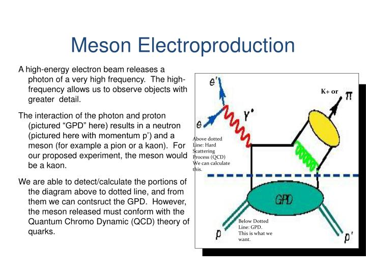 Meson Electroproduction