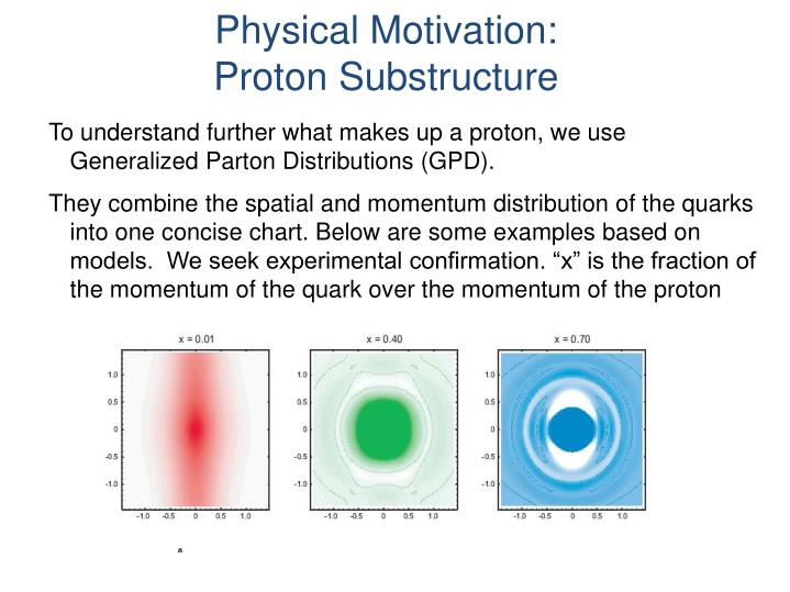 Physical motivation proton substructure