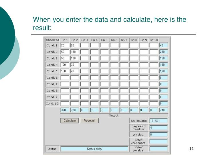 When you enter the data and calculate, here is the result:
