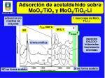 adsorci n de acetaldehido sobre moo 3 tio 2 y moo 3 tio 2 li