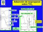 adsorci n de isopropanol sobre tio 2