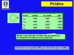 piridina