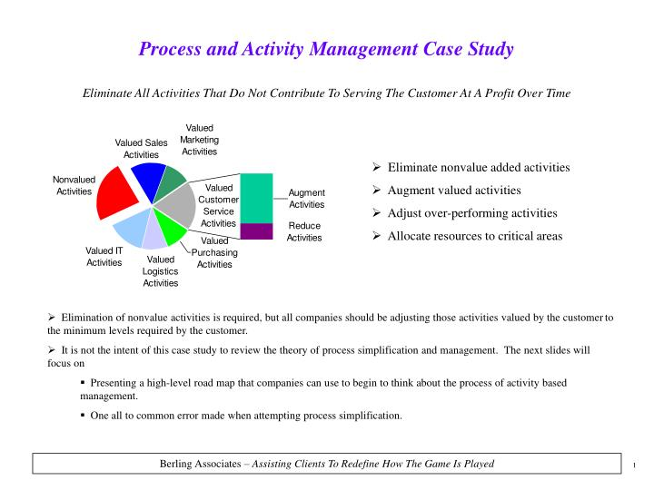 case study activity based management in shell Abstract: activity‐based management uses information from an activity‐based costing (abc) system for both recurring and nonrecurring management decisions in this case study, an abc system that assigned only indirect costs to the final cost objects has already been created and students must expand this abc system to include the assignment of direct costs to the cost objects, and then.