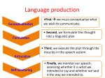 language production1