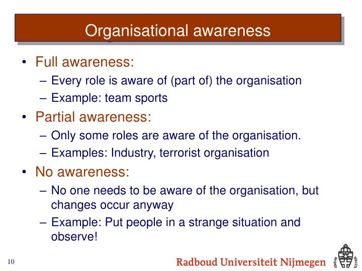 Organisational awareness