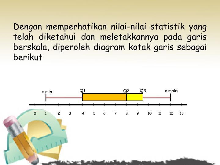 Ppt diagram kotak garis powerpoint presentation id5389935 dengan memperhatikan nilai nilai statistik yang telah diketahui dan meletakkannya pada garis berskala diperoleh diagram kotak garis sebagai berikut ccuart Images