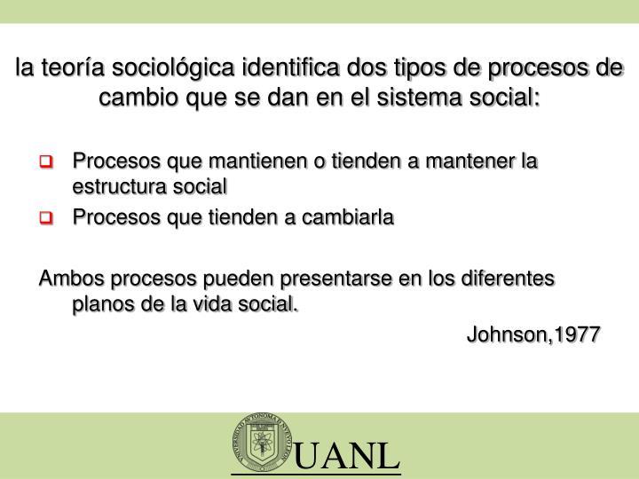 la teoría sociológica identifica dos tipos de procesos de cambio que se dan en el sistema social:
