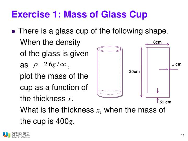 Exercise 1: Mass of Glass Cup