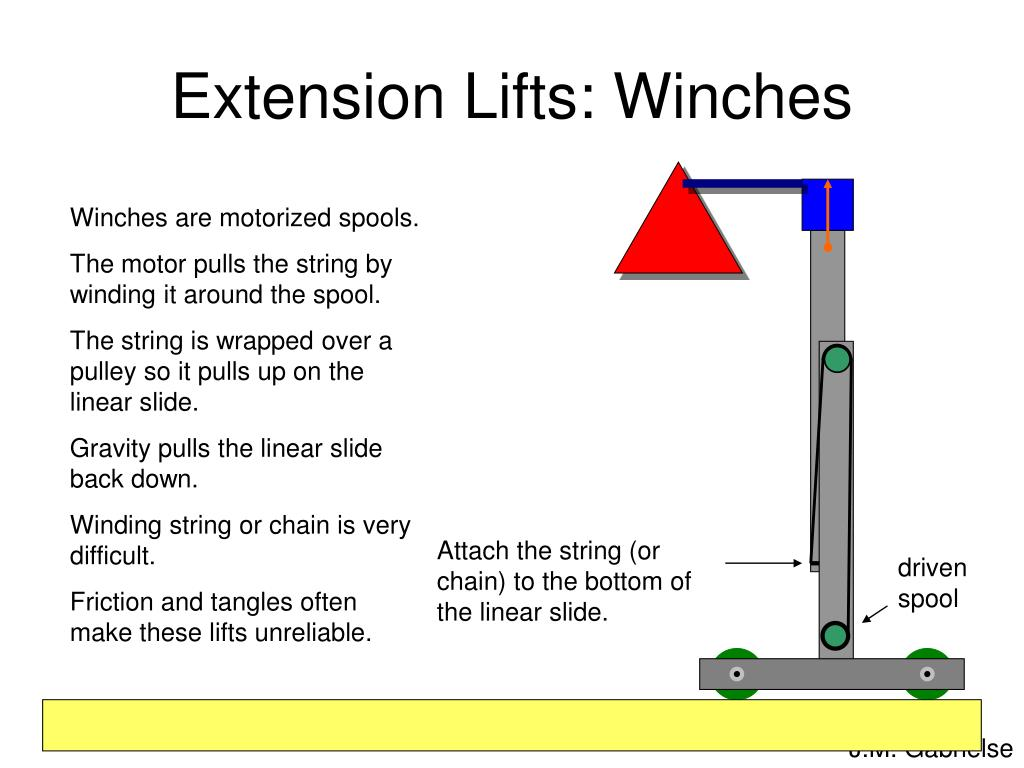 PPT - V E X Lifts (Devices that extend upwards) PowerPoint