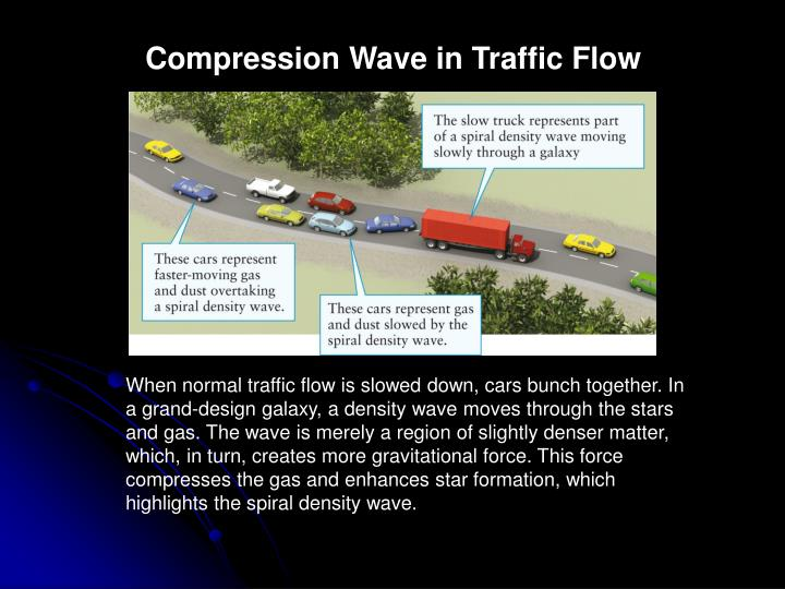 Compression Wave in Traffic Flow