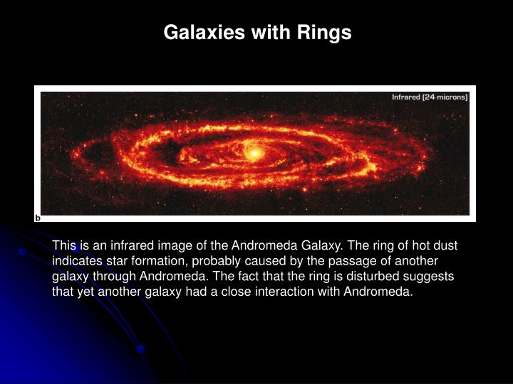 Galaxies with Rings