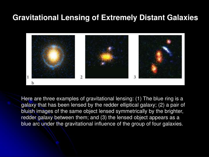 Gravitational Lensing of Extremely Distant Galaxies
