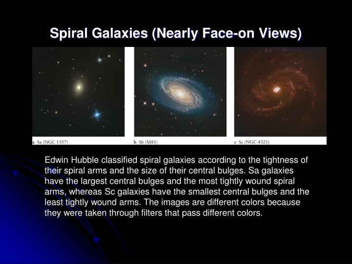 Spiral Galaxies (Nearly Face-on Views)
