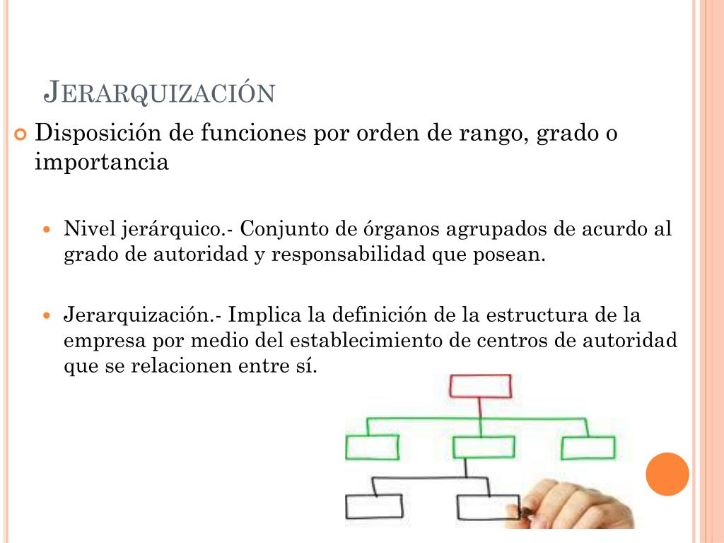 Ppt La Organización Powerpoint Presentation Free Download