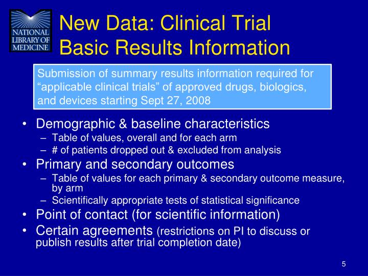 New Data: Clinical Trial