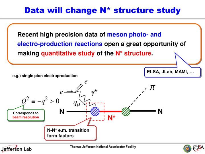 Data will change n structure study