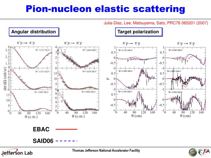 Pion-nucleon elastic scattering