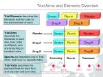 trial arms and elements overview