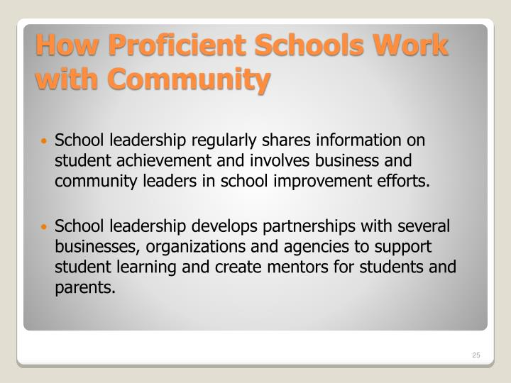 School leadership regularly shares information on student achievement and involves business and community leaders in school improvement efforts.