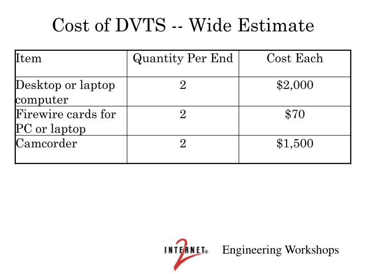 Cost of DVTS -- Wide Estimate