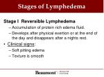 stages of lymphedema1