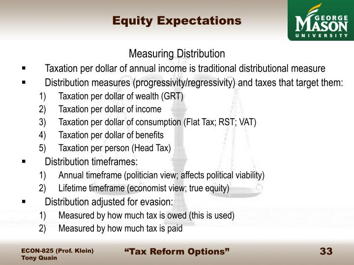 Equity Expectations