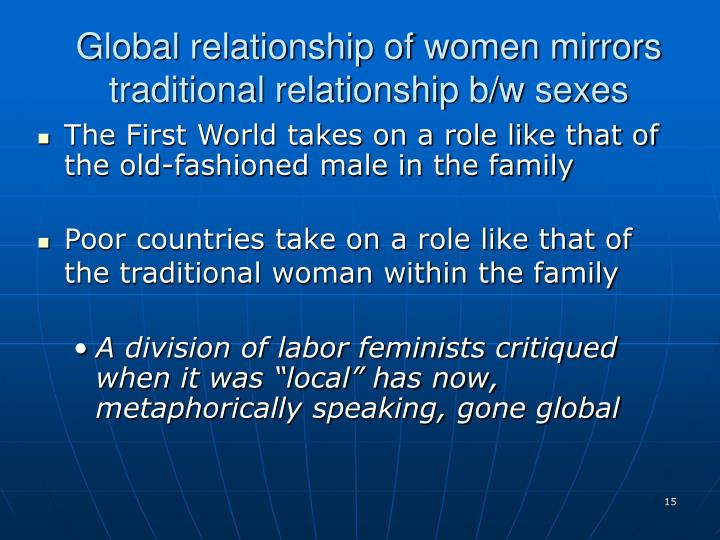 Global relationship of women mirrors traditional relationship b/w sexes