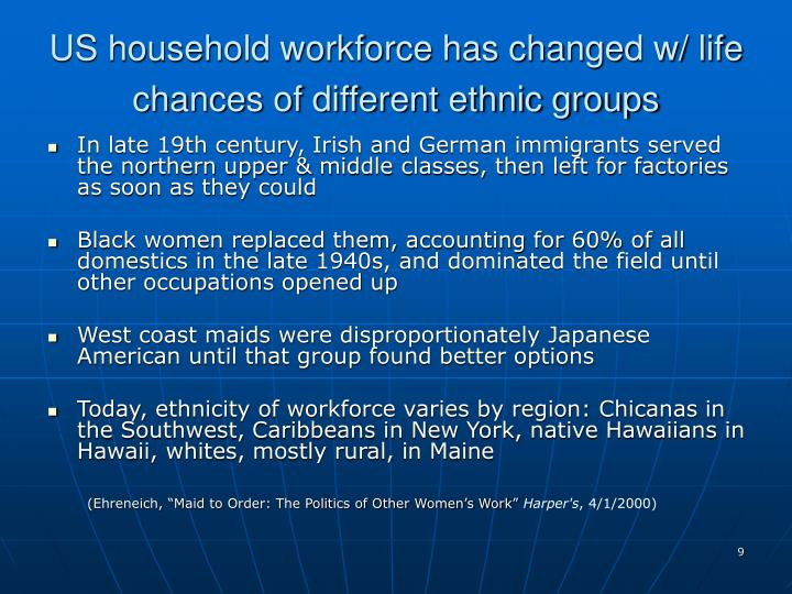 US household workforce has changed w/ life chances of different ethnic groups