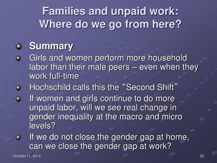 Families and unpaid work: