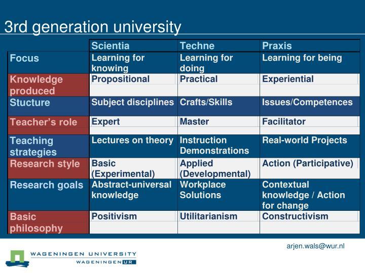 3rd generation university