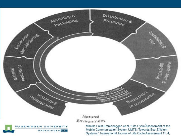 "Mireille Faist Emmenegger, et al, ""Life Cycle Assessment of the Mobile Communication System UMTS: Towards Eco-Efficient Systems,"" International Journal of Life Cycle Assessment 11, 4, (2006): 265 – 276."