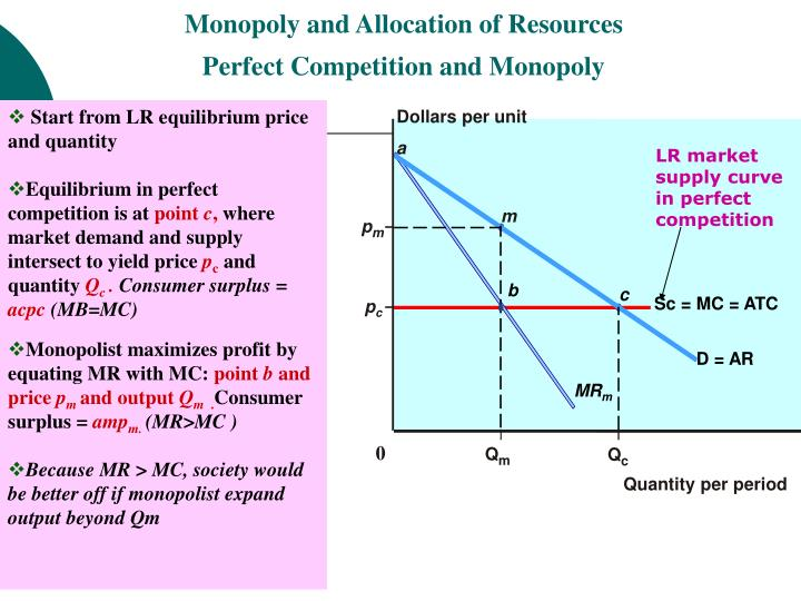 monopoly perfect competition and demand curve Monopoly and perfect competition: an infinite number of perfect substitutes firm is perfectly elastic and the demand curve for a monopoly firm is the.