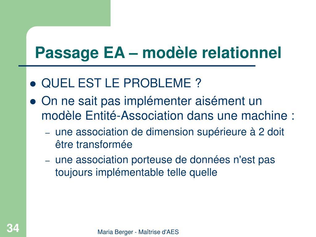 PPT - Le modèle Entité-Association PowerPoint Presentation, free download - ID:5393097