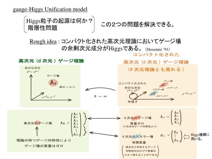 gauge-Higgs Unification model