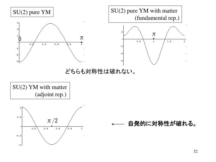 SU(2) pure YM with matter