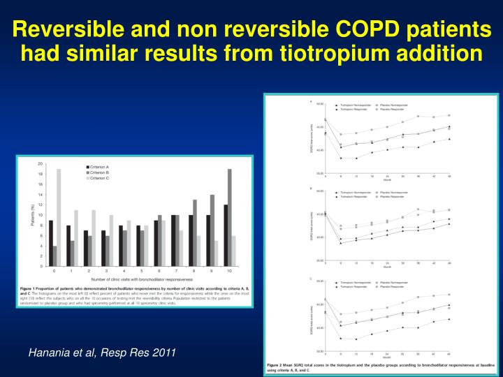 Reversible and non reversible COPD patients had similar results from tiotropium addition
