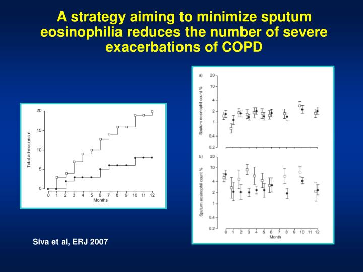 A strategy aiming to minimize sputum eosinophilia reduces the number of severe exacerbations of COPD