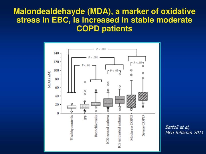 Malondealdehayde (MDA), a marker of oxidative stress in EBC, is increased in stable moderate COPD patients