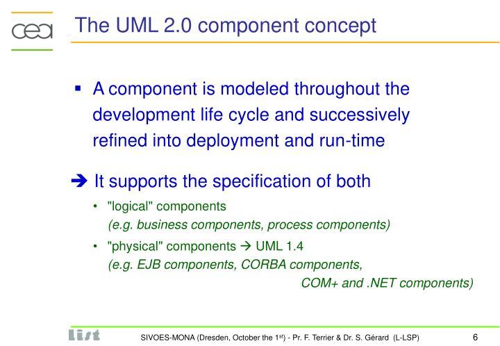 The UML 2.0 component concept