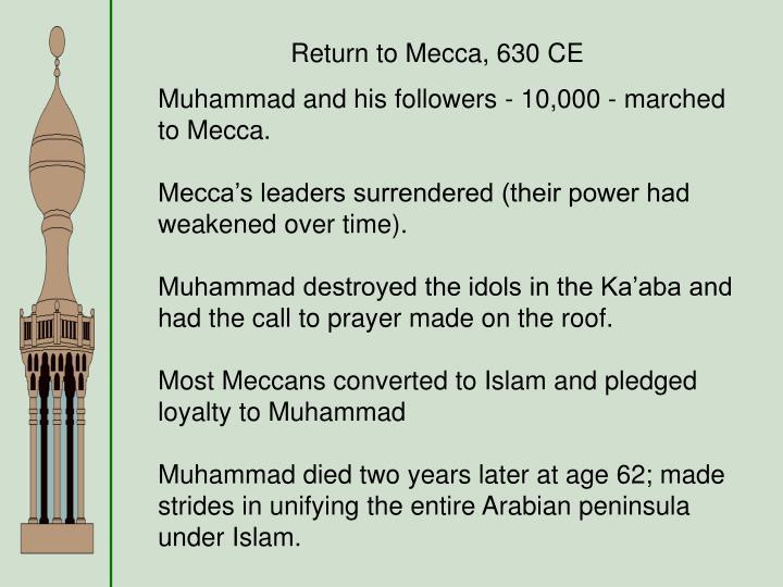 Return to Mecca, 630 CE