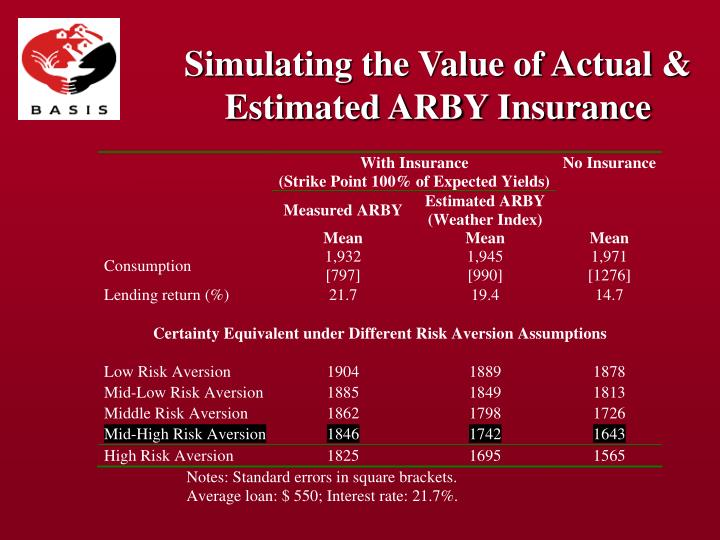 Simulating the Value of Actual & Estimated ARBY Insurance