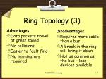 ring topology 3