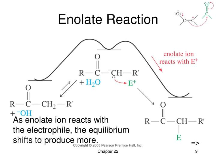 Enolate Reaction